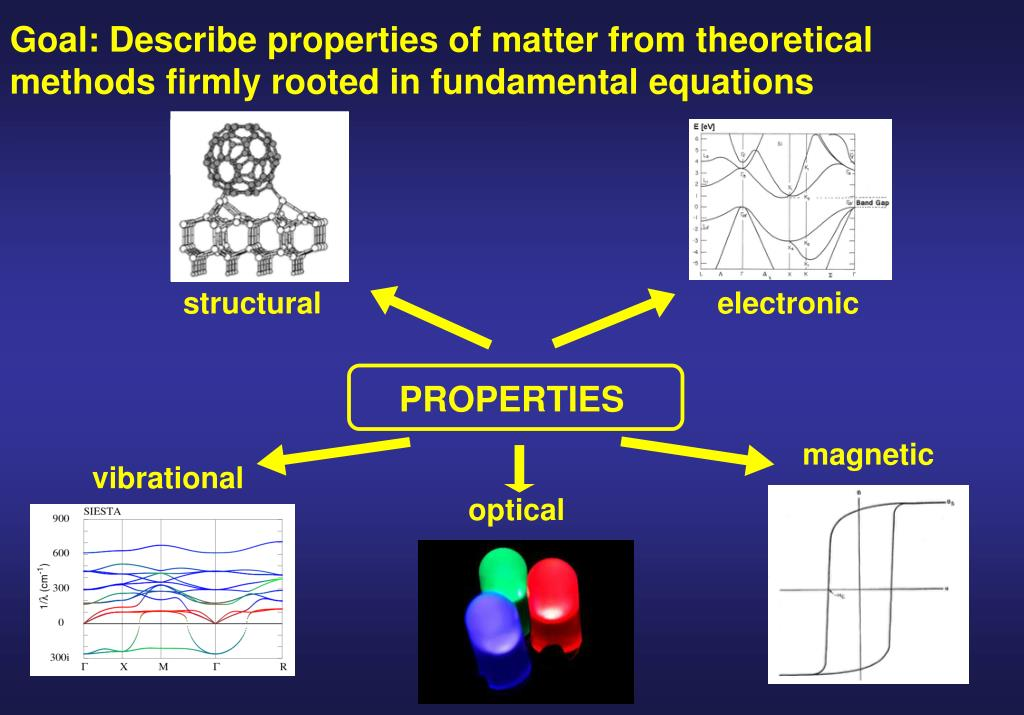 Goal: Describe properties of matter from theoretical methods firmly rooted in fundamental equations