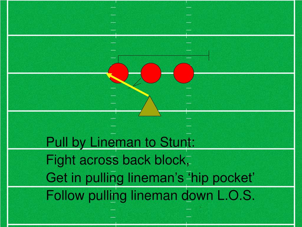 Pull by Lineman to Stunt: