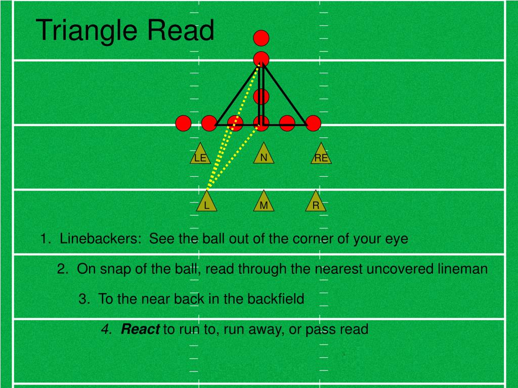Triangle Read