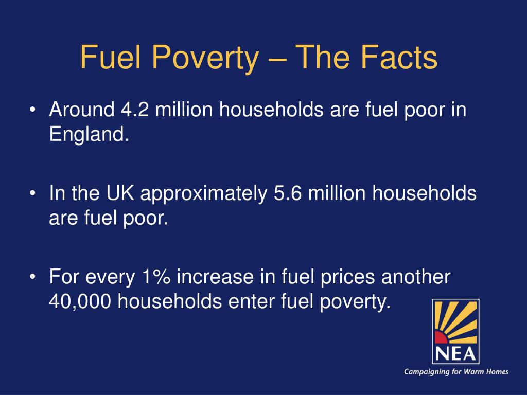 Fuel Poverty – The Facts