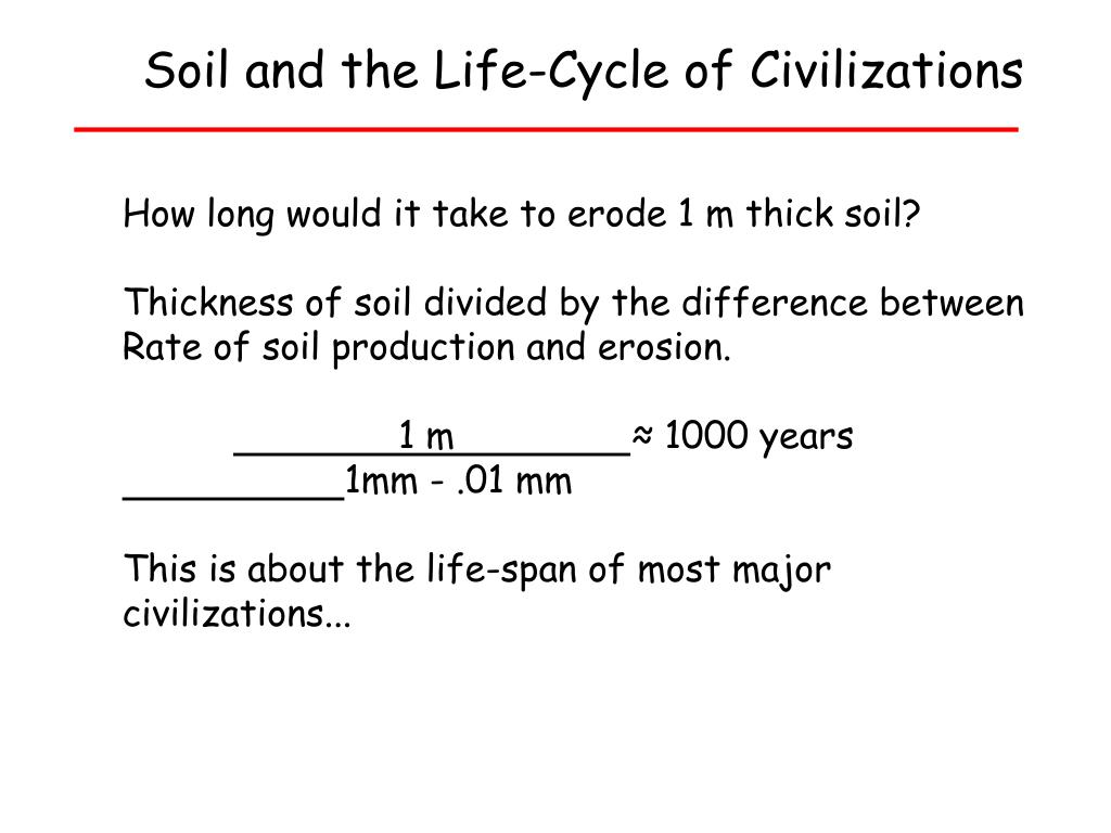 Soil and the Life-Cycle of Civilizations