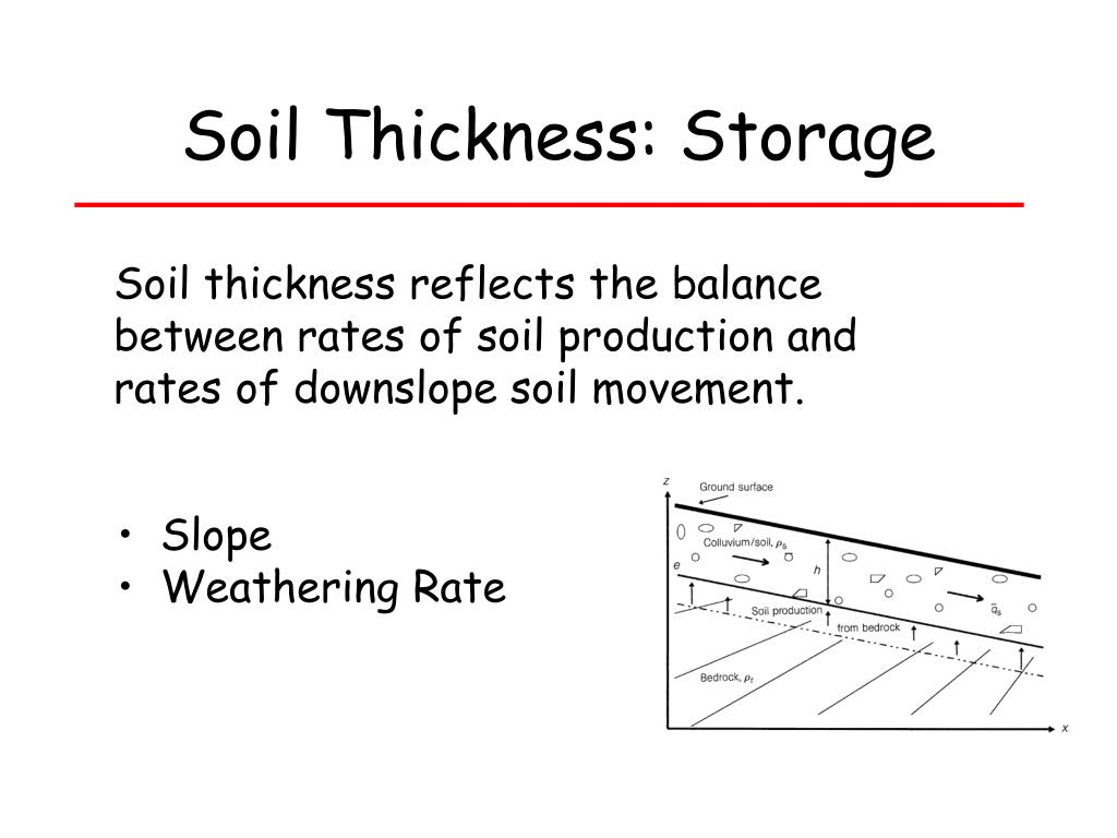 Soil Thickness: Storage