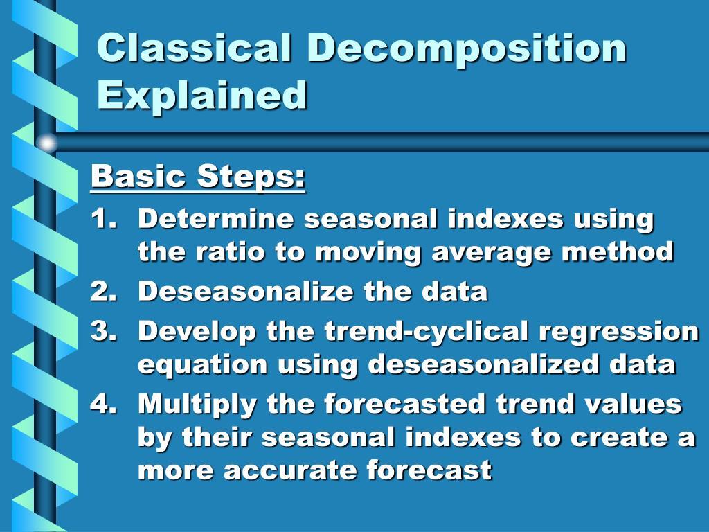 Classical Decomposition Explained