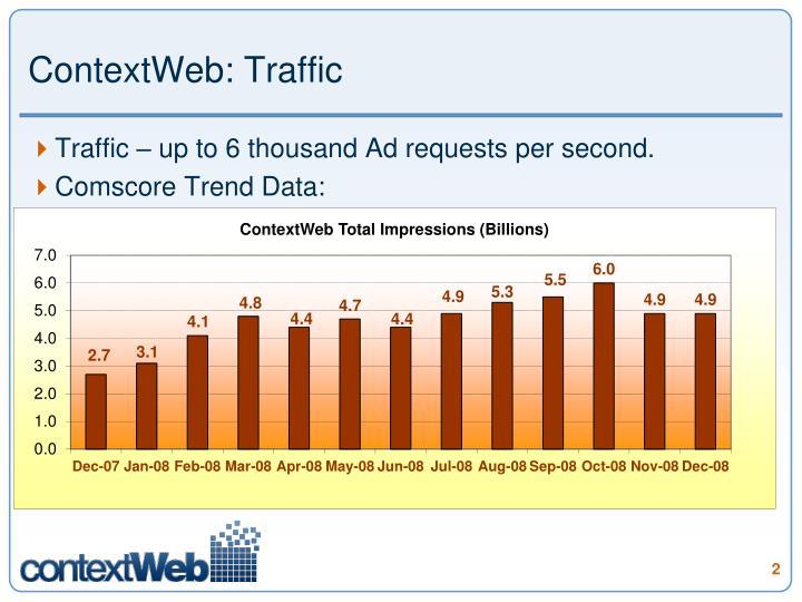 Contextweb traffic