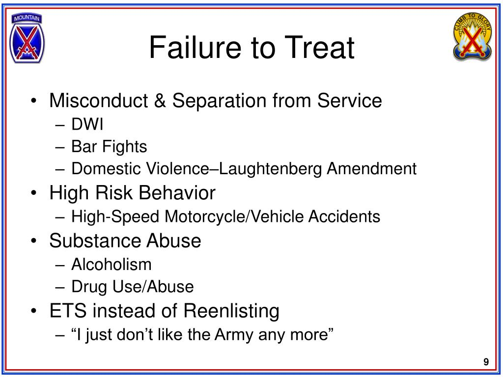 Failure to Treat