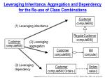 leveraging inheritance aggregation and dependency for the re use of class combinations