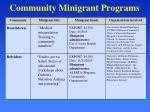 community minigrant programs