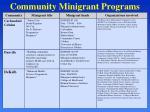 community minigrant programs37