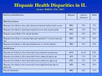 hispanic health disparities in il source brfss cdc 2007