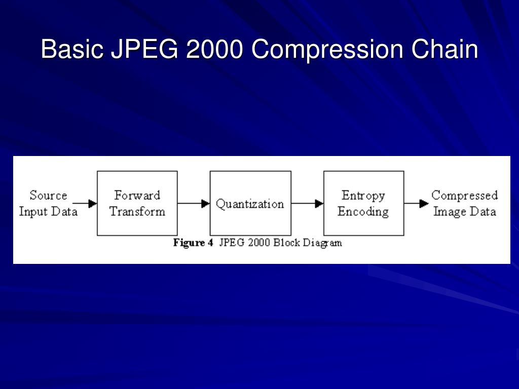 Basic JPEG 2000 Compression Chain