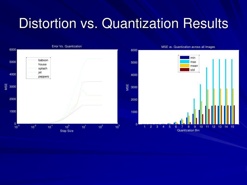 Distortion vs. Quantization Results