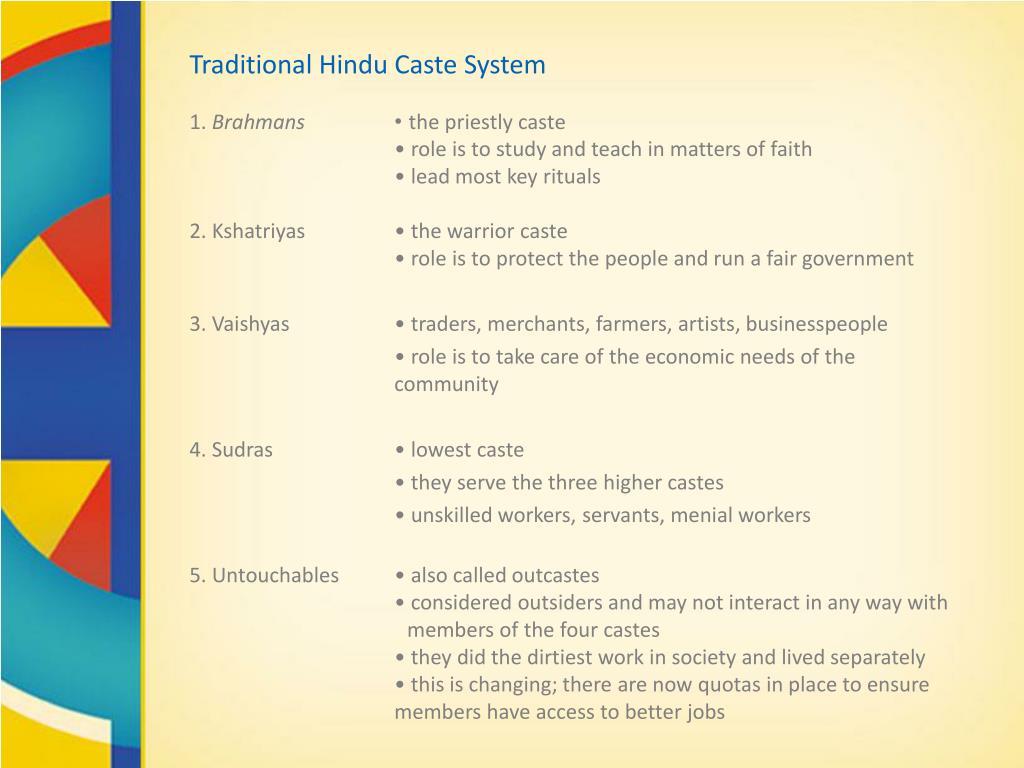 Traditional Hindu Caste System