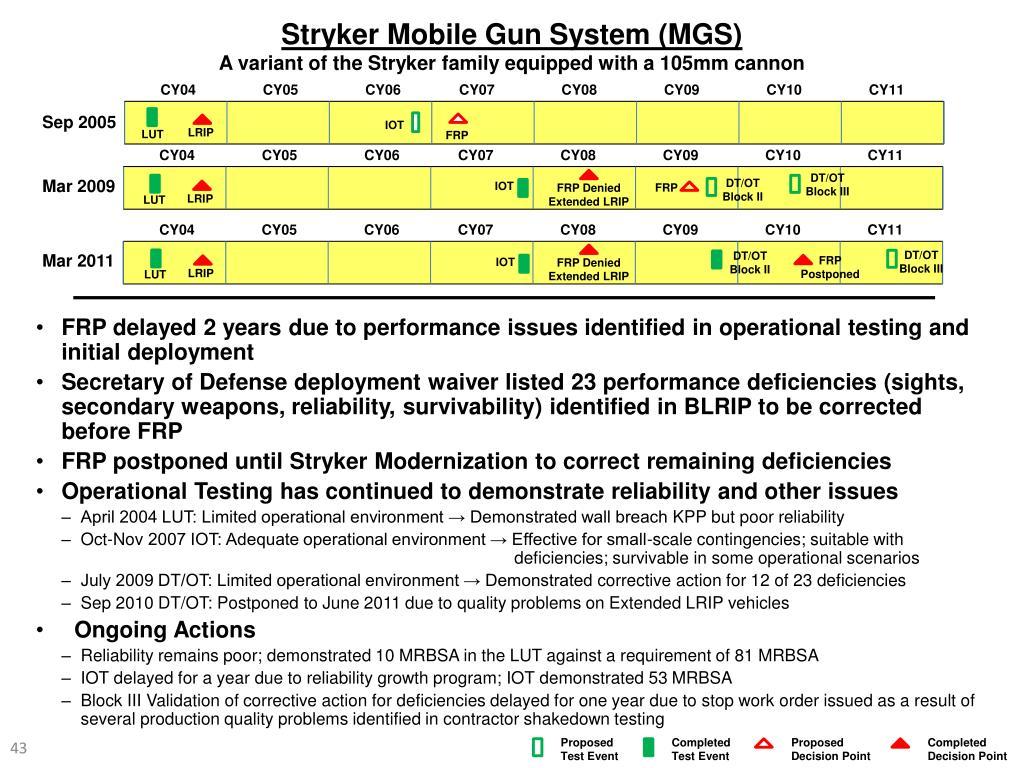 Stryker Mobile Gun System (MGS)