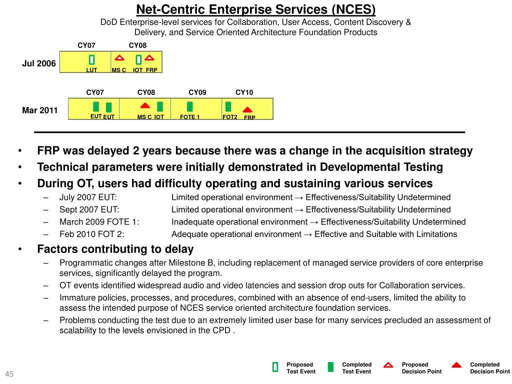 Net-Centric