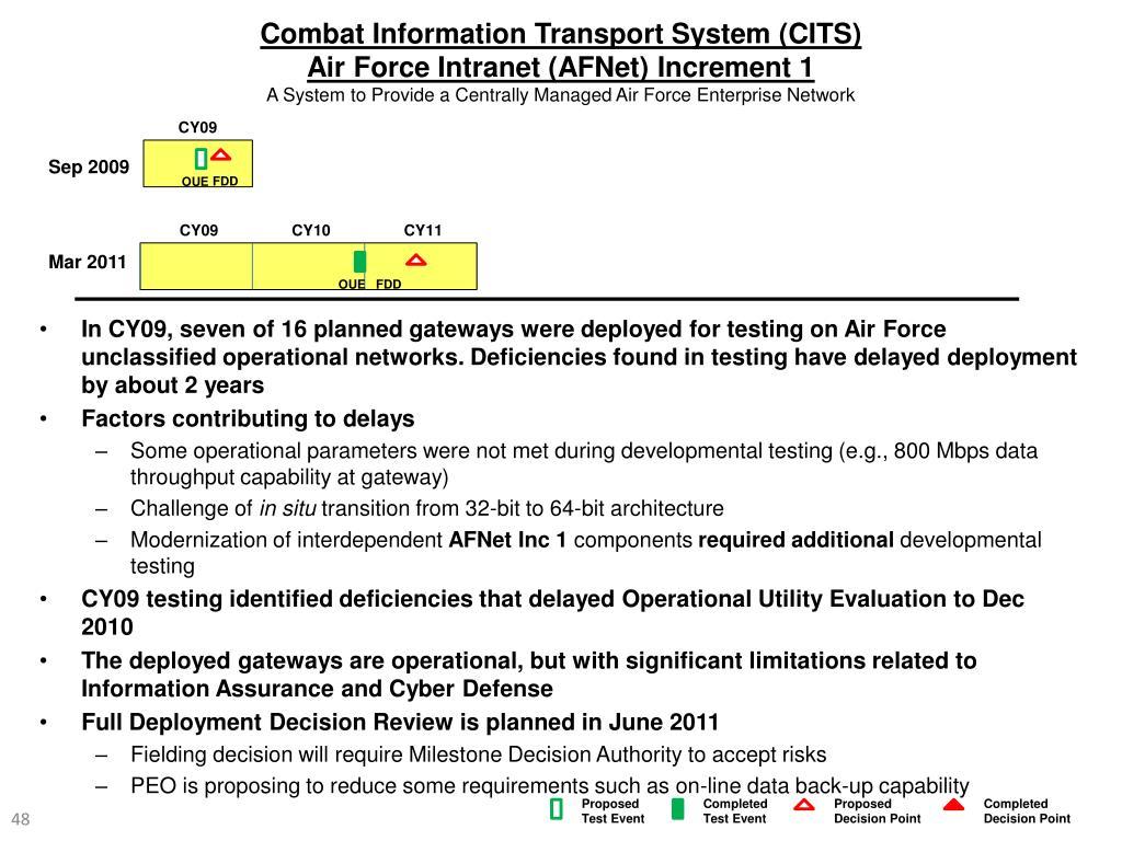 Combat Information Transport System (CITS)