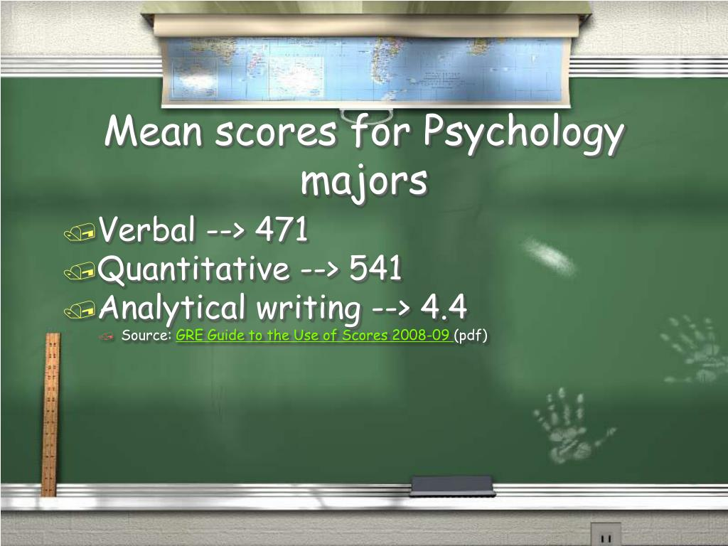 Mean scores for Psychology majors
