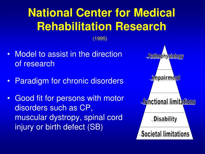 National Center for Medical Rehabilitation Research