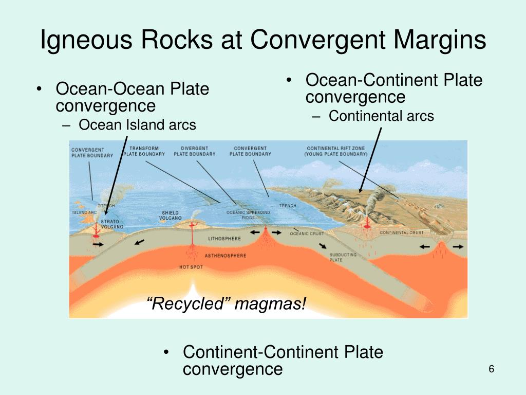 Ocean-Continent Plate convergence