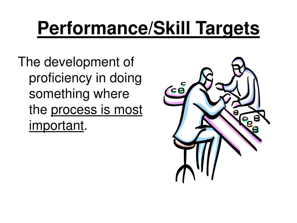 Performance/Skill Targets