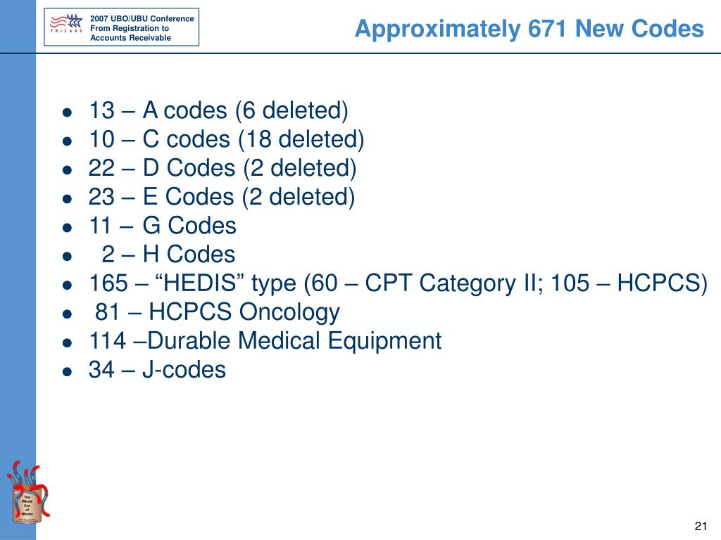 Approximately 671 New Codes