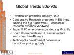 global trends 80s 90s