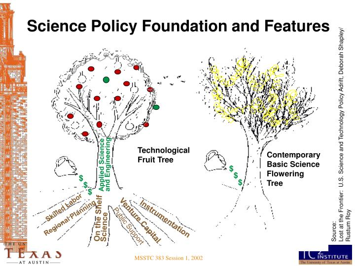 Science Policy Foundation and Features