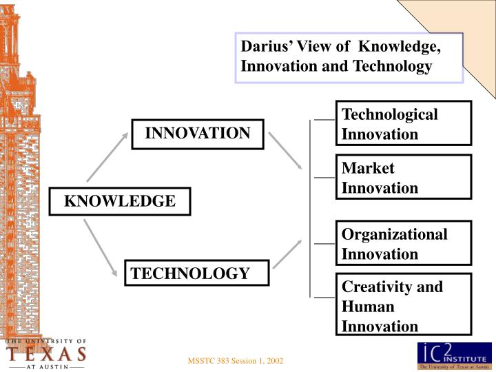 Darius' View of  Knowledge, Innovation and Technology