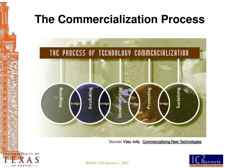 The Commercialization Process