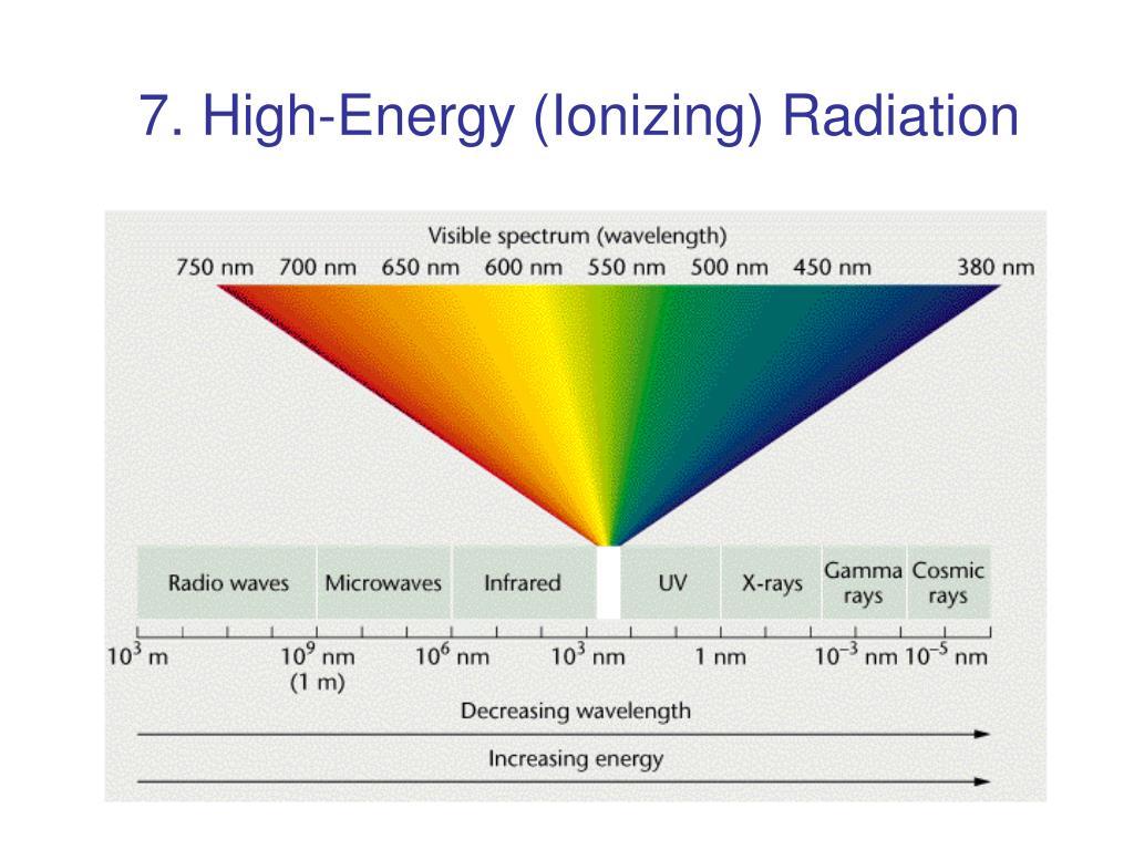 7. High-Energy (Ionizing) Radiation