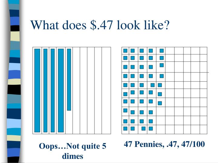 What does $.47 look like?