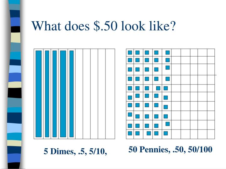 What does $.50 look like?