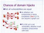 chances of domain hijacks22