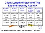 client length of stay and trip expenditures by activity