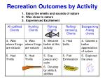 recreation outcomes by activity