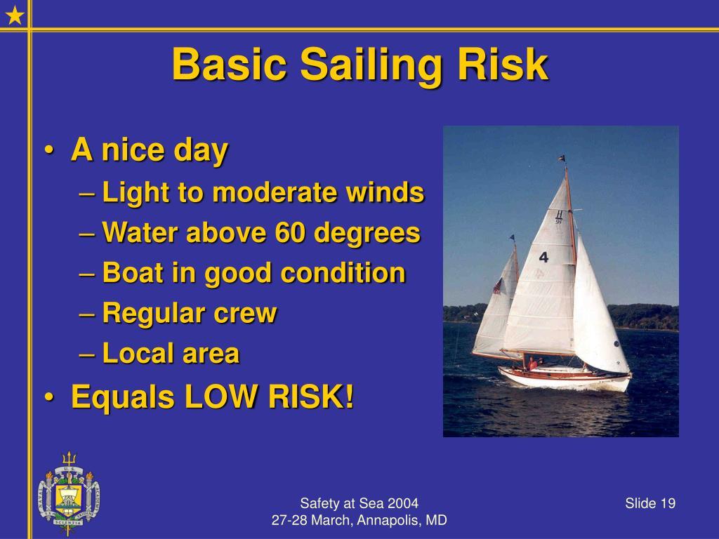 Basic Sailing Risk