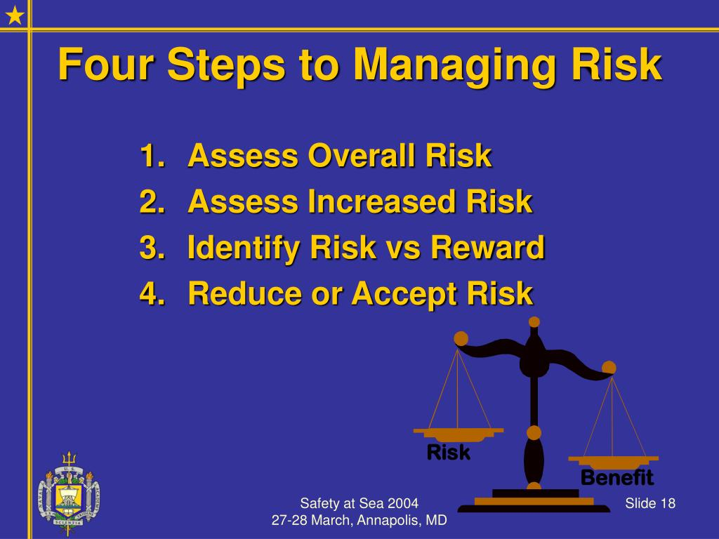 Four Steps to Managing Risk