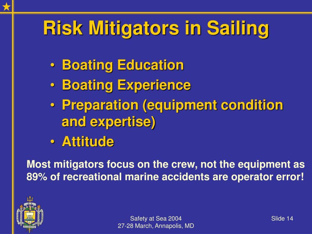 Risk Mitigators in Sailing