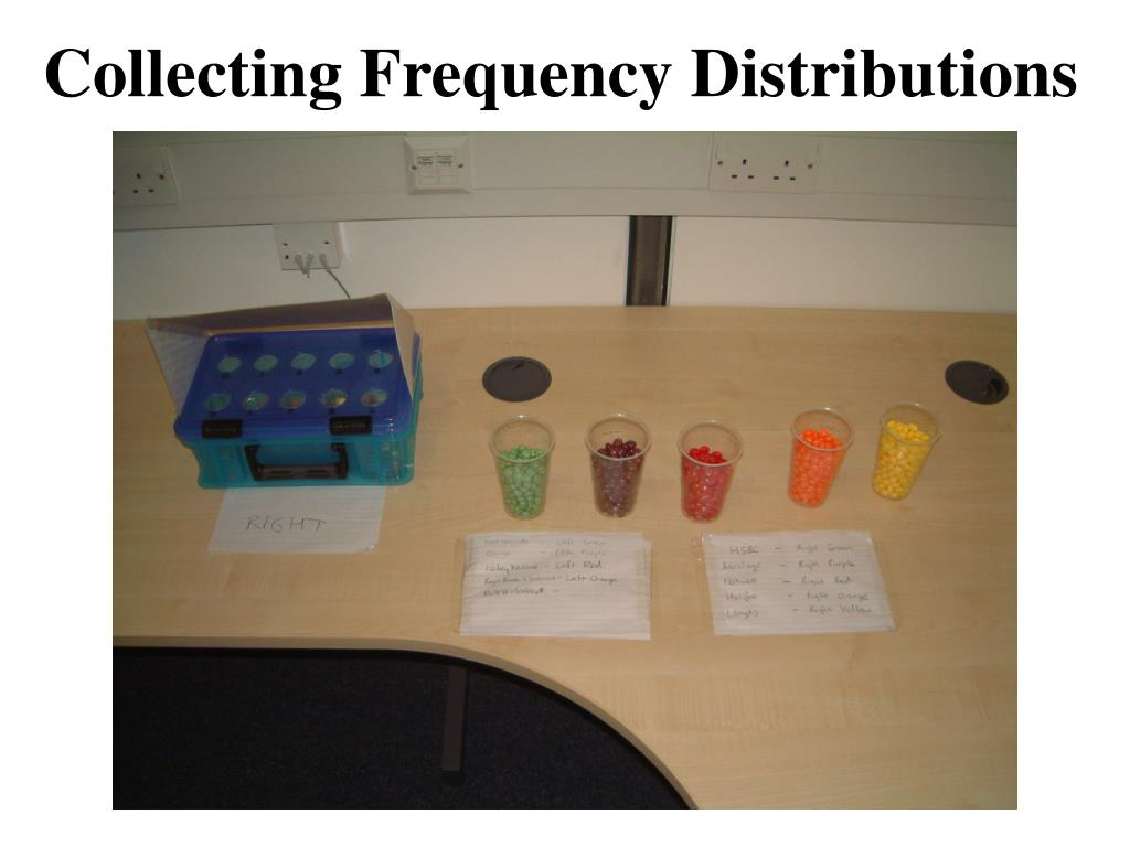 Collecting Frequency Distributions
