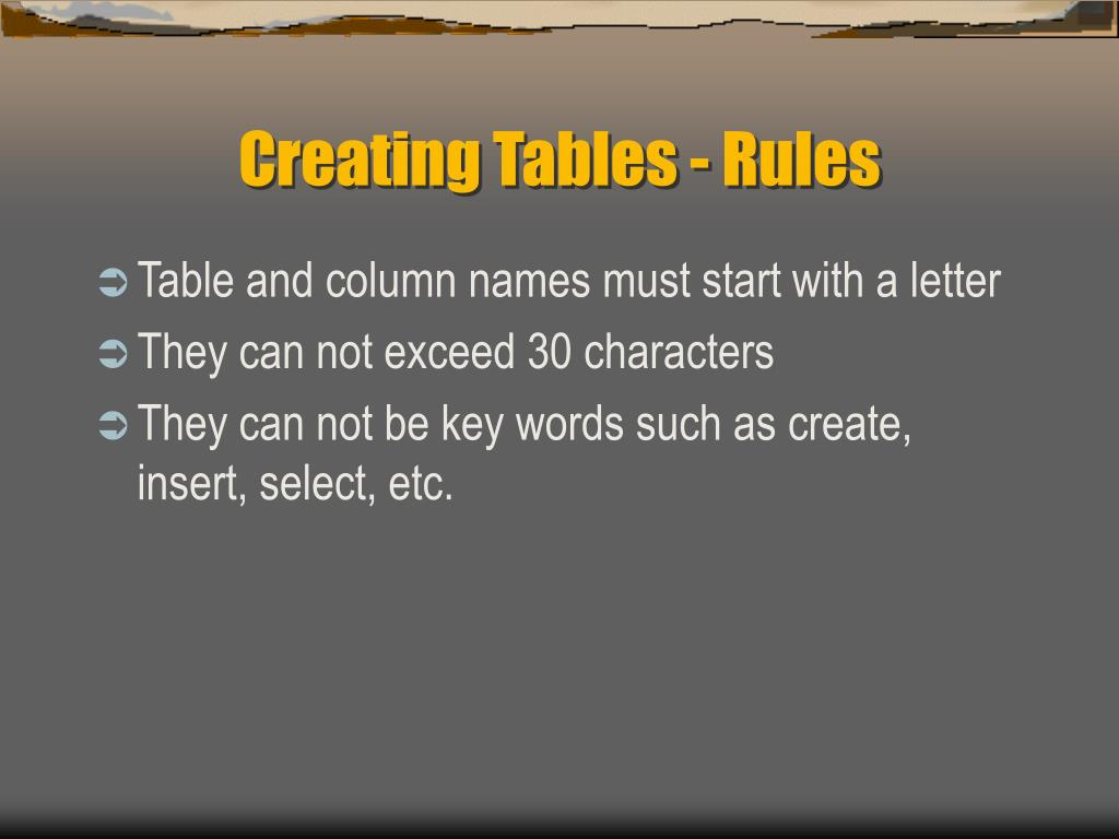 Creating Tables - Rules