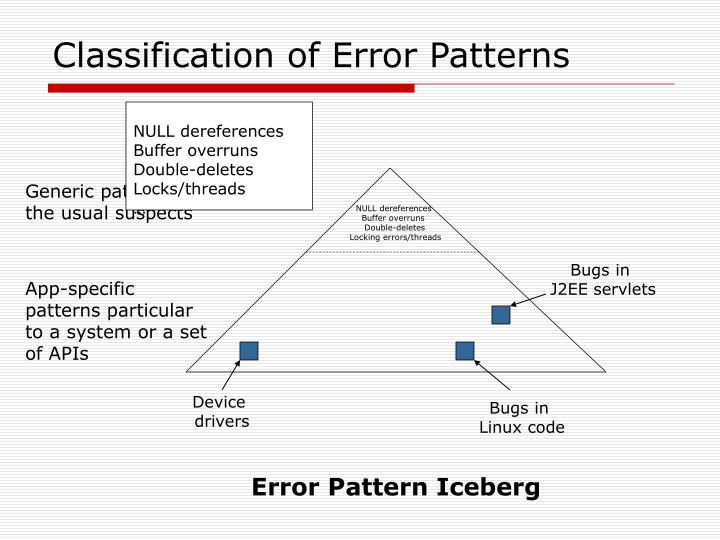 Classification of error patterns