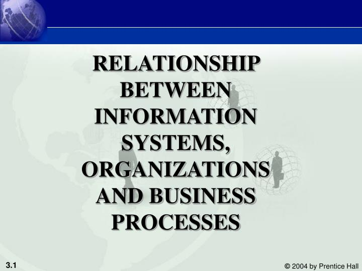 information systems support business processes organization Information technology decision support and business process change in the  usa  and construction organizations as well as leading research  establishments.