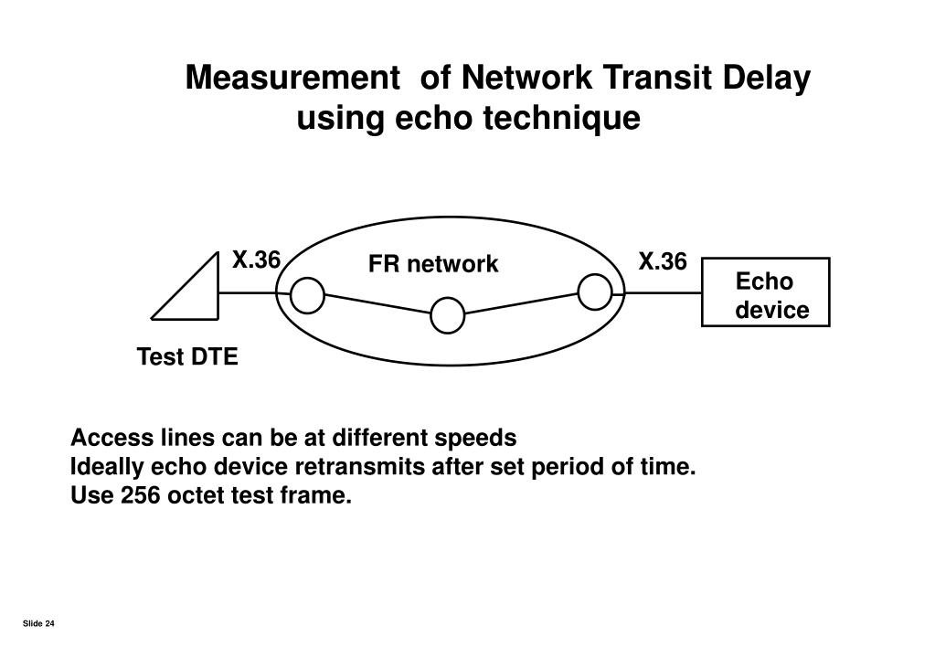 Measurement  of Network Transit Delay