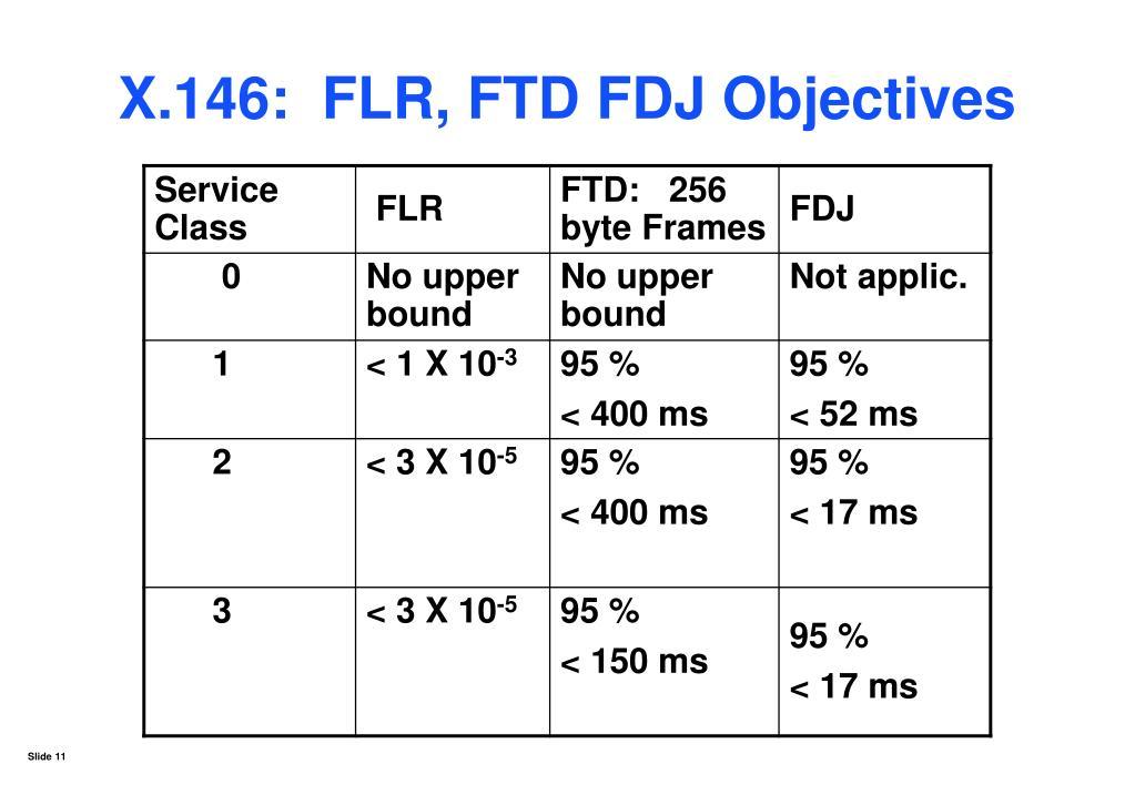 X.146:  FLR, FTD FDJ Objectives