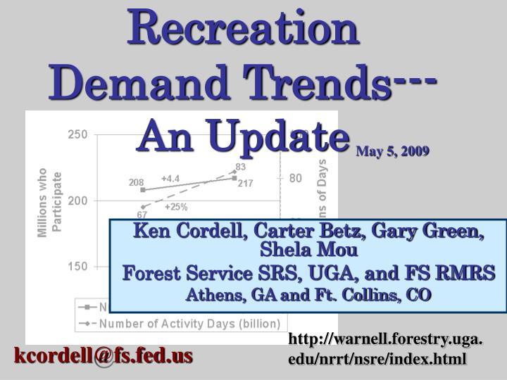 recreation demand trends an update n.