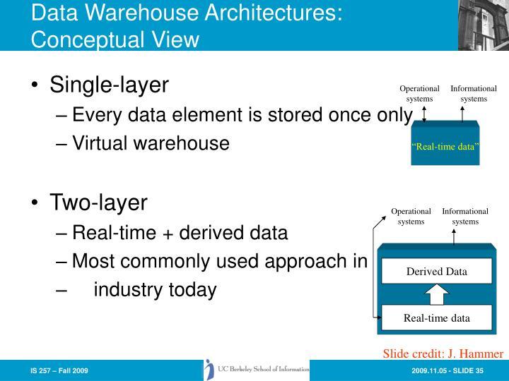 Data Warehouse Architectures: Conceptual View