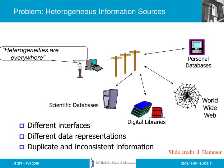 Problem: Heterogeneous Information Sources