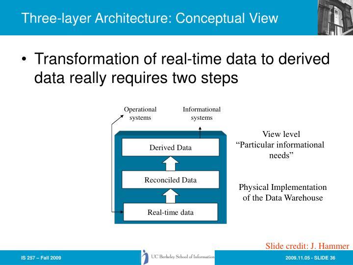 Three-layer Architecture: Conceptual View