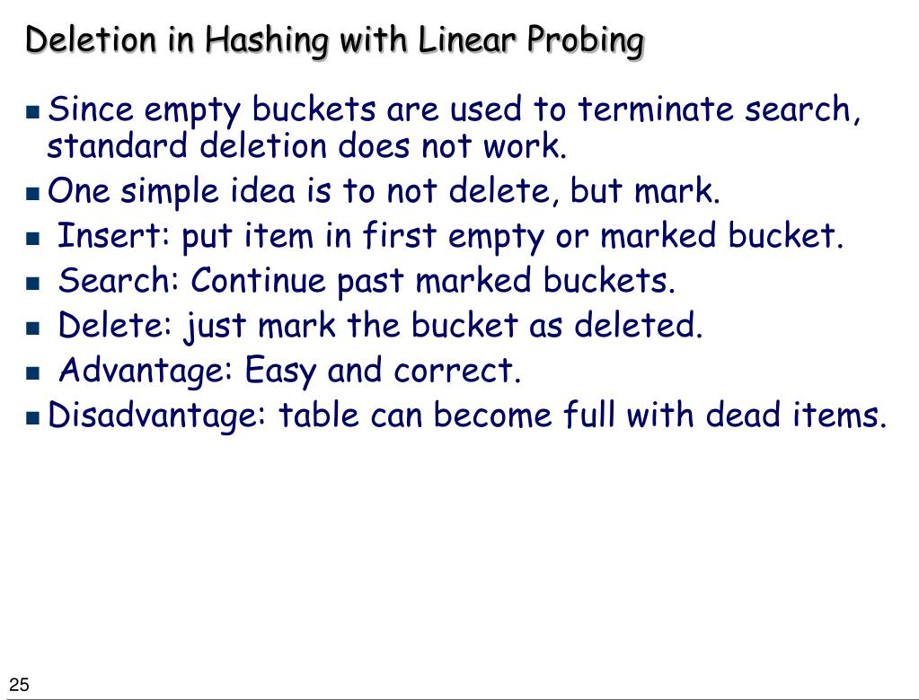Deletion in Hashing with Linear Probing