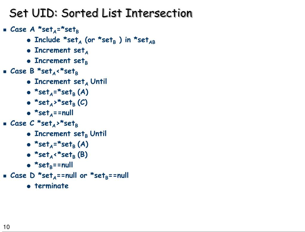 Set UID: Sorted List Intersection