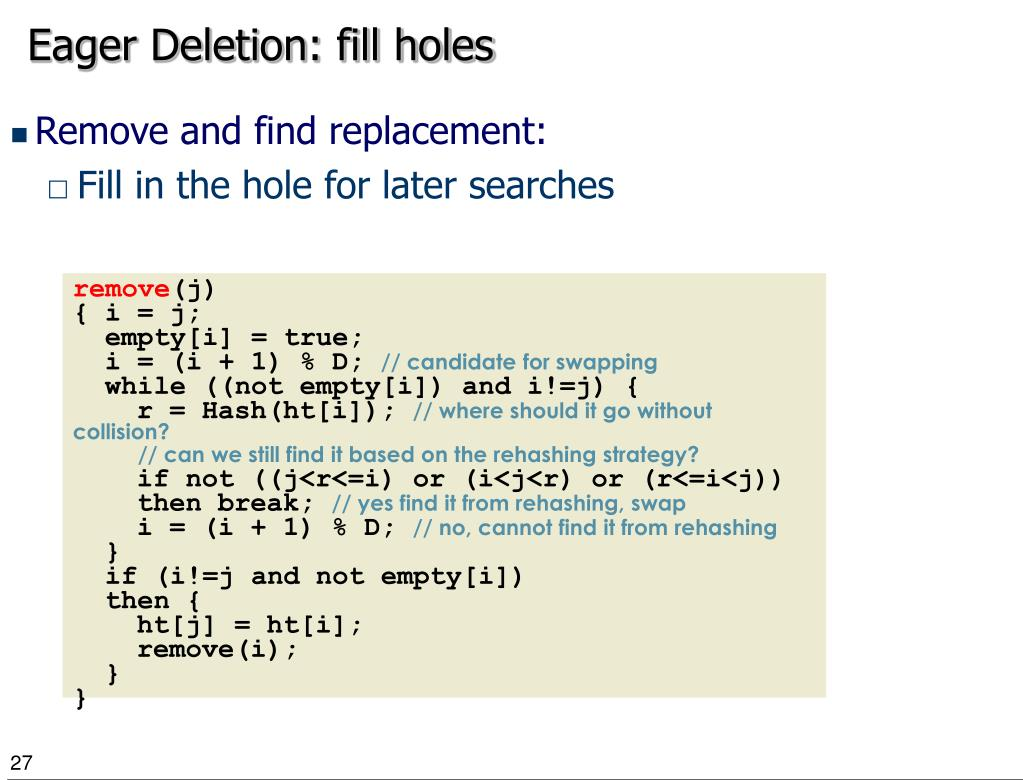 Eager Deletion: fill holes